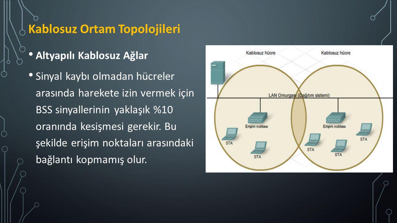 Kablosuz Ortam Topolojileri