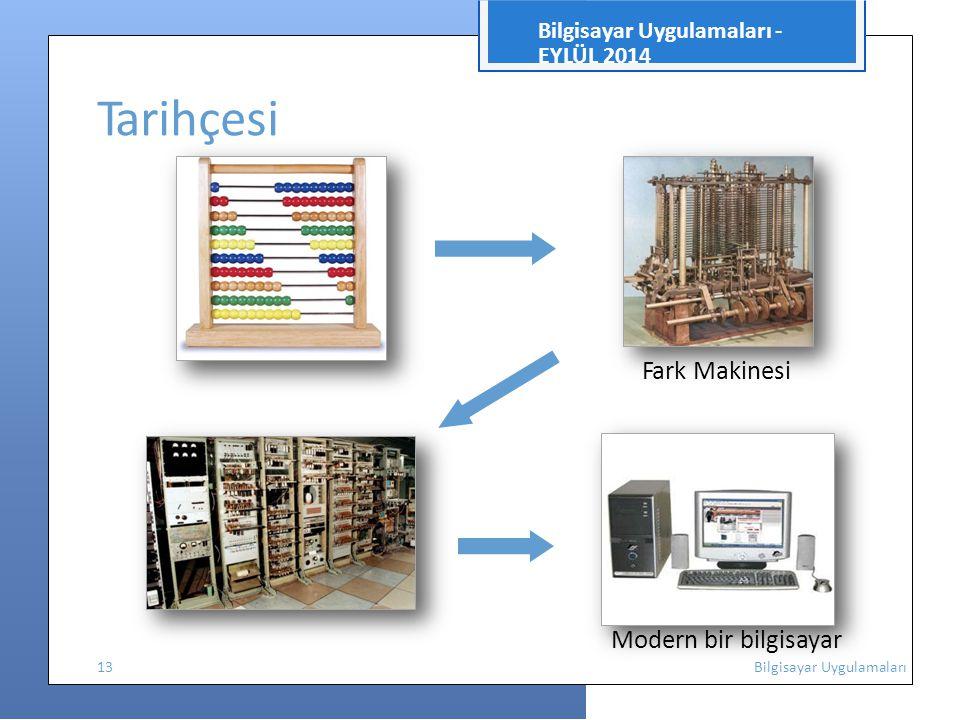 Tarihçesi Bilgisayar Uygulamaları - EYLÜL 2014 Fark Makinesi Abaküs
