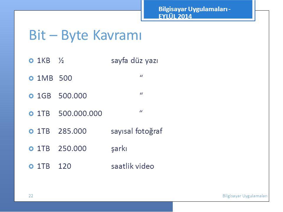 Bit – Byte Kavramı Bilgisayar Uygulamaları - EYLÜL 2014