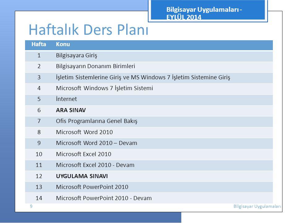 Haftalık Ders Planı Bilgisayar Uygulamaları - EYLÜL 2014 Hafta Konu