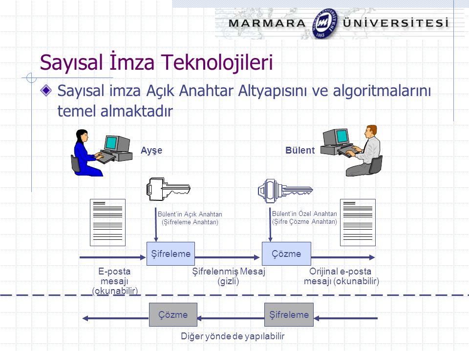 Sayısal İmza Teknolojileri