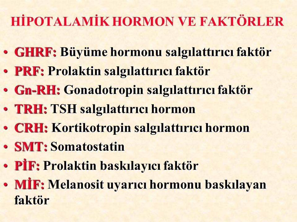 HİPOTALAMİK HORMON VE FAKTÖRLER