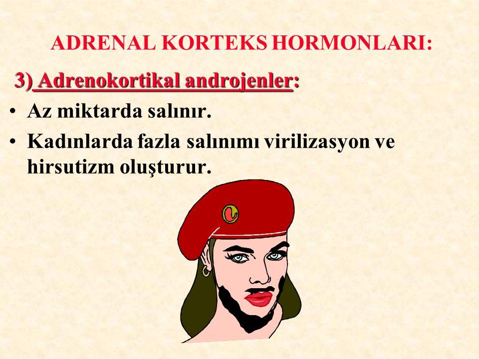 ADRENAL KORTEKS HORMONLARI: