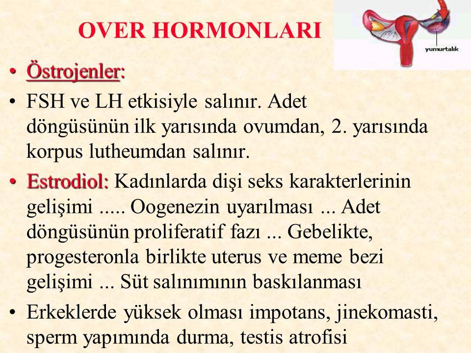 OVER HORMONLARI Östrojenler: