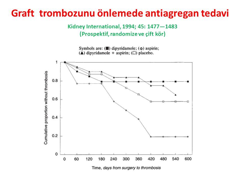 Graft trombozunu önlemede antiagregan tedavi