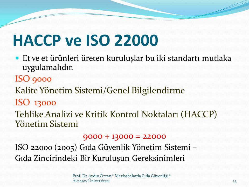 HACCP ve ISO 22000 ISO 9000 Kalite Yönetim Sistemi/Genel Bilgilendirme
