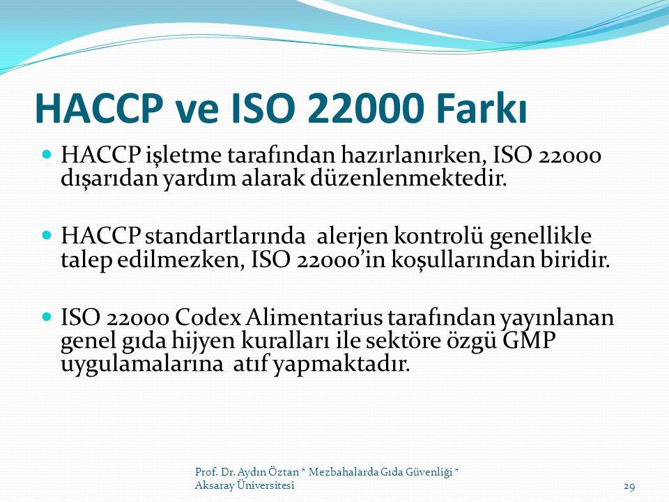HACCP ve ISO 22000 Farkı HACCP işletme tarafından hazırlanırken, ISO 22000 dışarıdan yardım alarak düzenlenmektedir.