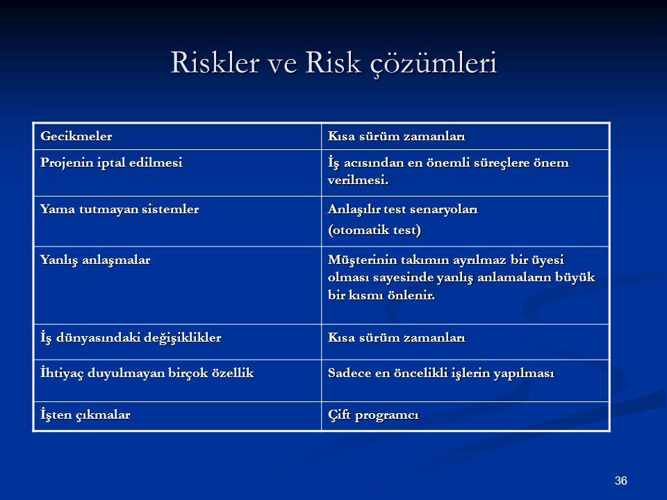 Riskler ve Risk çözümleri