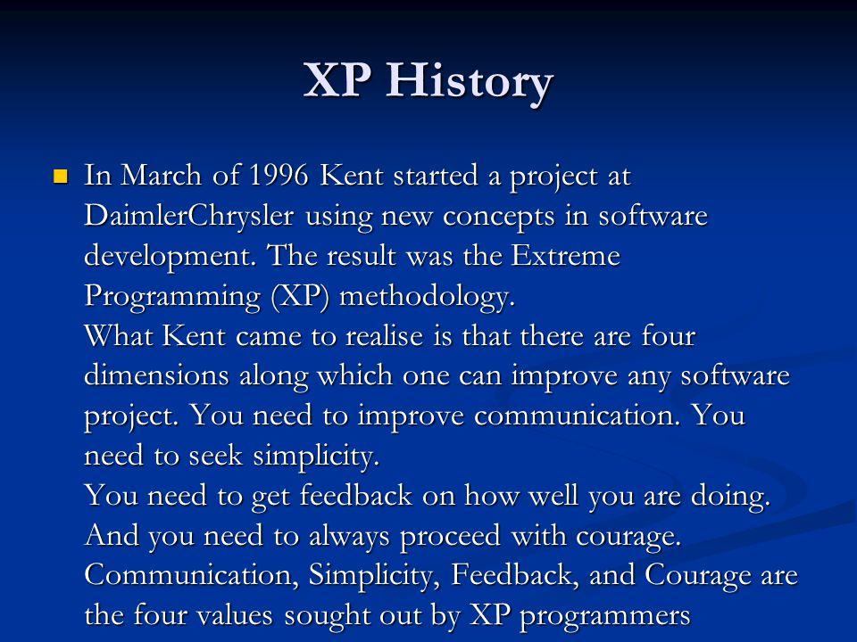 XP History
