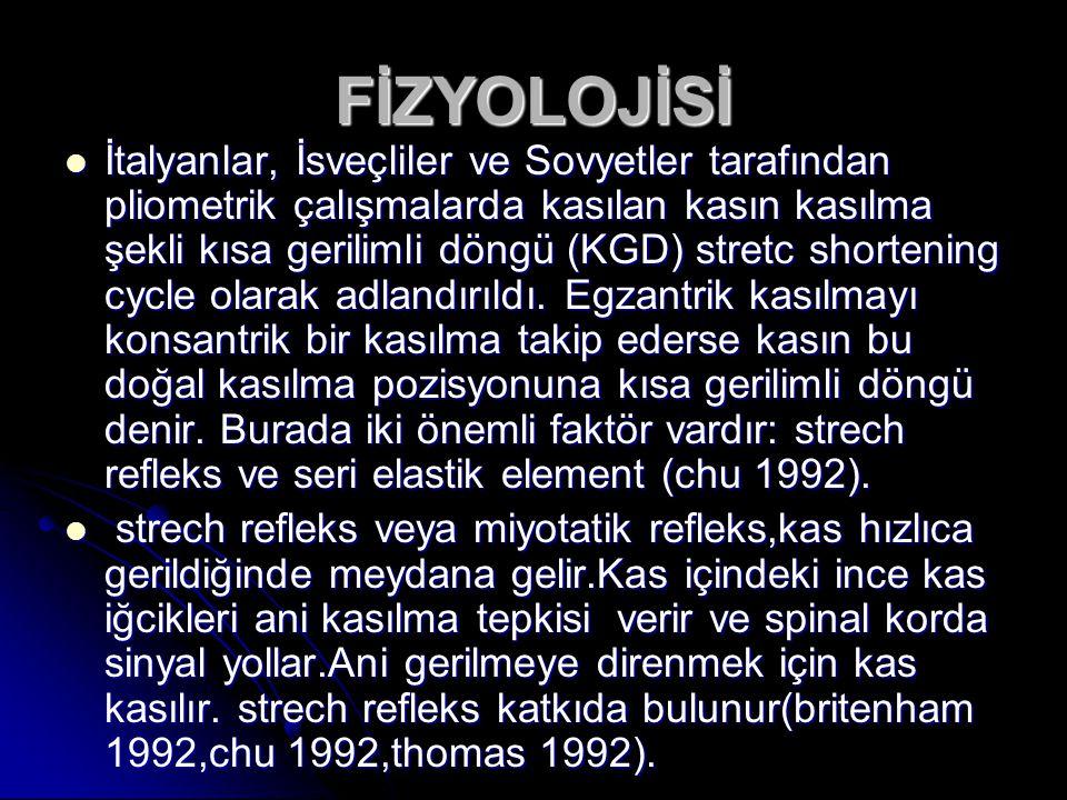 FİZYOLOJİSİ