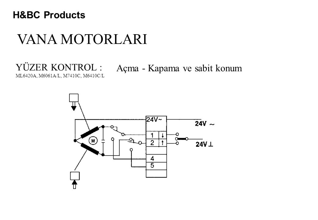 VANA MOTORLARI H&BC Products YÜZER KONTROL :