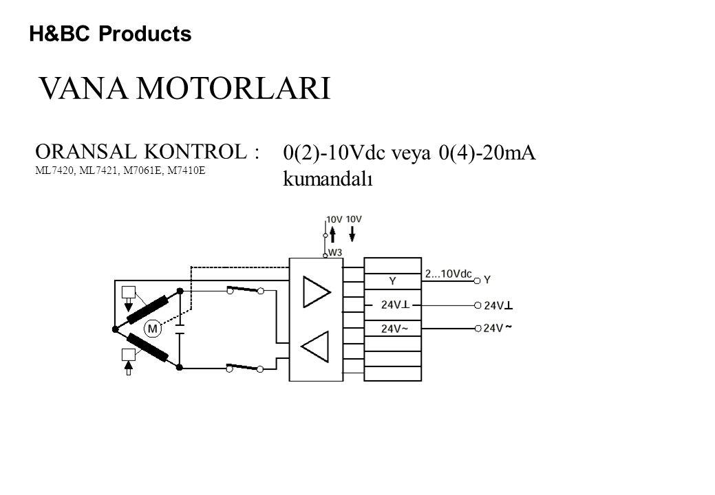 VANA MOTORLARI H&BC Products ORANSAL KONTROL :
