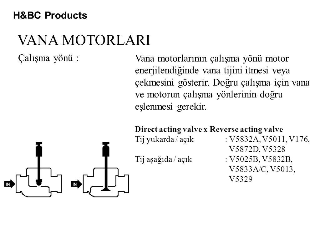 VANA MOTORLARI H&BC Products Çalışma yönü :