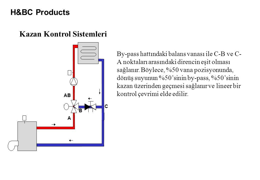 Kazan Kontrol Sistemleri