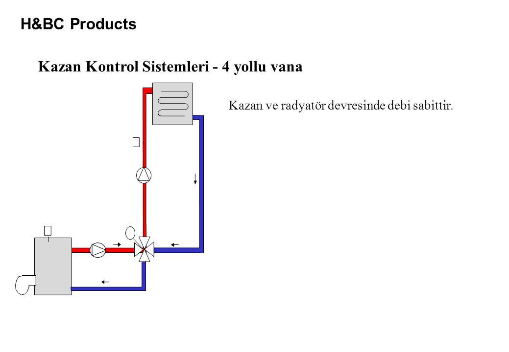 Kazan Kontrol Sistemleri - 4 yollu vana