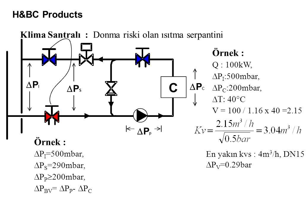C H&BC Products Klima Santralı : Donma riski olan ısıtma serpantini