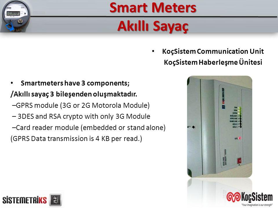 Smart Meters Akıllı Sayaç