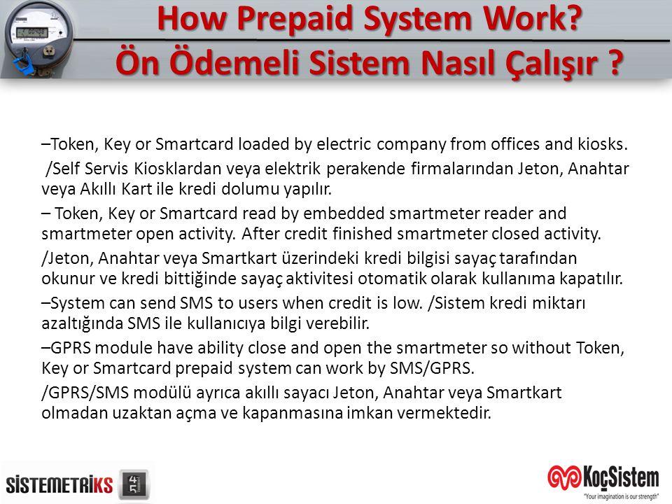 How Prepaid System Work Ön Ödemeli Sistem Nasıl Çalışır