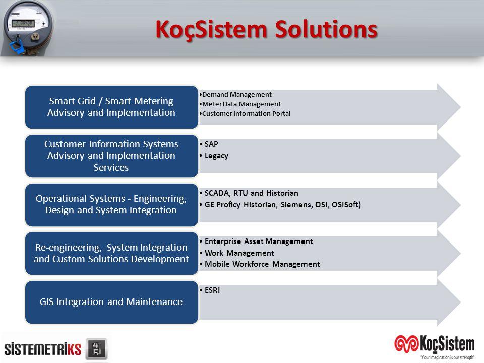 KoçSistem Solutions Demand Management. Meter Data Management. Customer Information Portal. Smart Grid / Smart Metering Advisory and Implementation.