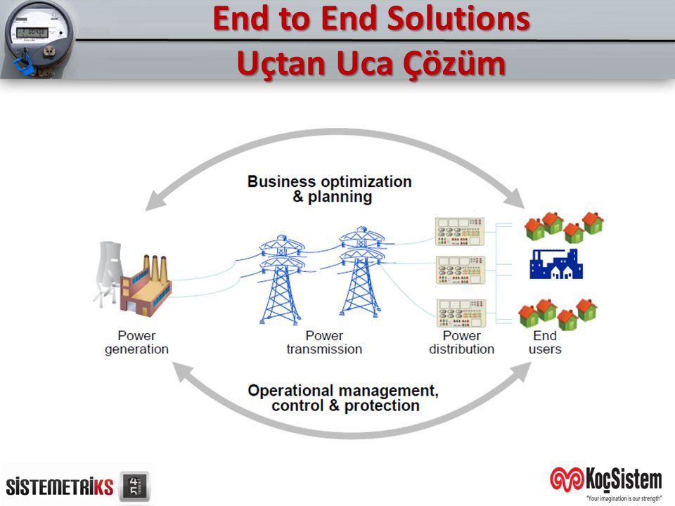 End to End Solutions Uçtan Uca Çözüm
