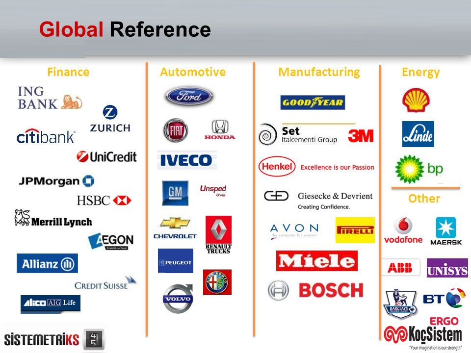 Global Reference Finance Automotive Manufacturing Energy Other