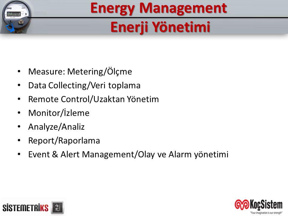 Energy Management Enerji Yönetimi