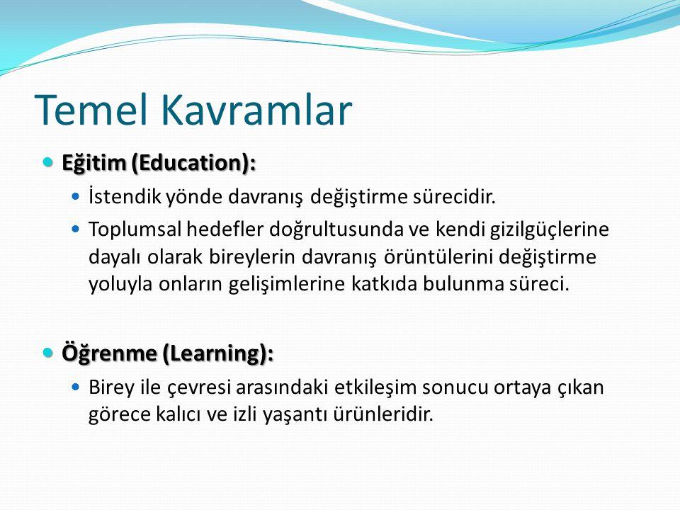 Temel Kavramlar Eğitim (Education): Öğrenme (Learning):