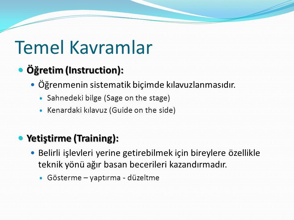 Temel Kavramlar Öğretim (Instruction): Yetiştirme (Training):