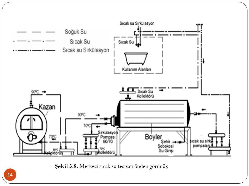 Şekil 3.8. Merkezi sıcak su tesisatı önden görünüş