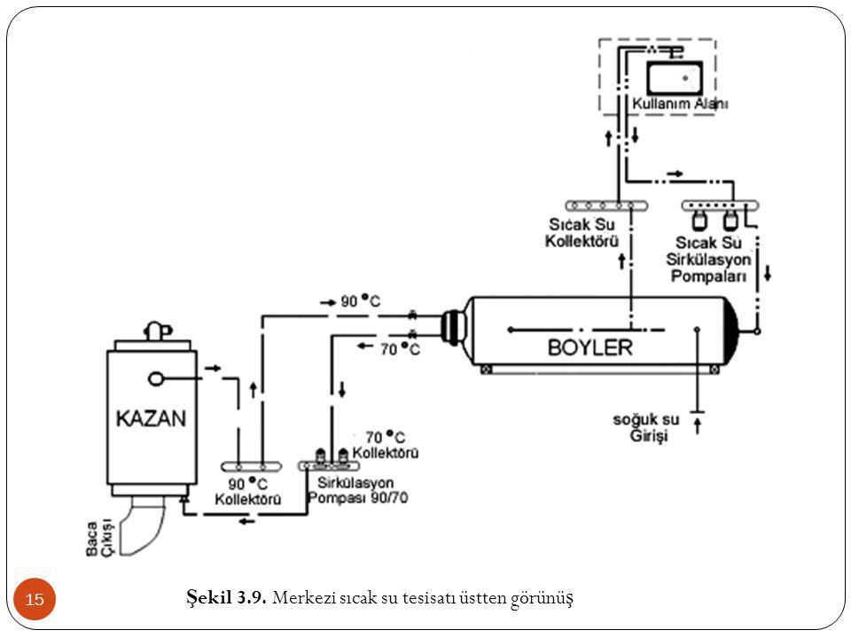 Şekil 3.9. Merkezi sıcak su tesisatı üstten görünüş