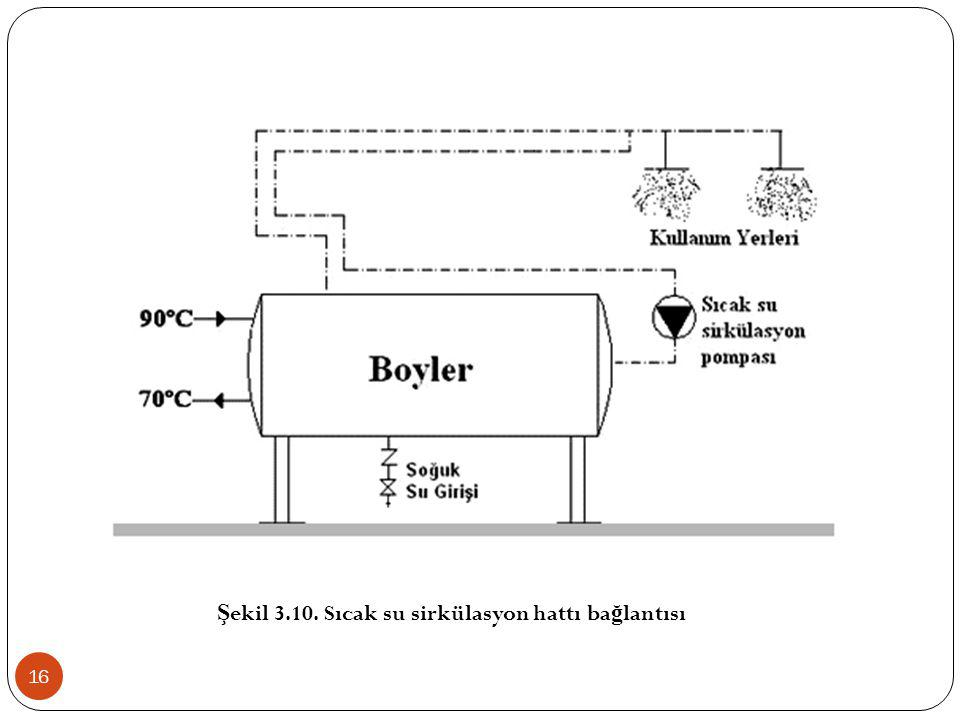 Şekil 3.10. Sıcak su sirkülasyon hattı bağlantısı