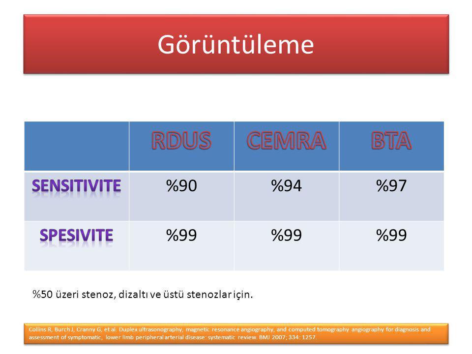 Görüntüleme RDUS CEMRA BTA Sensitivite %90 %94 %97 Spesivite %99