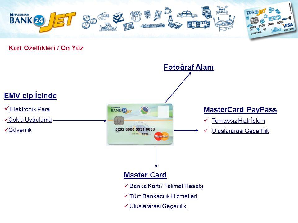 Fotoğraf Alanı EMV çip İçinde Elektronik Para MasterCard PayPass