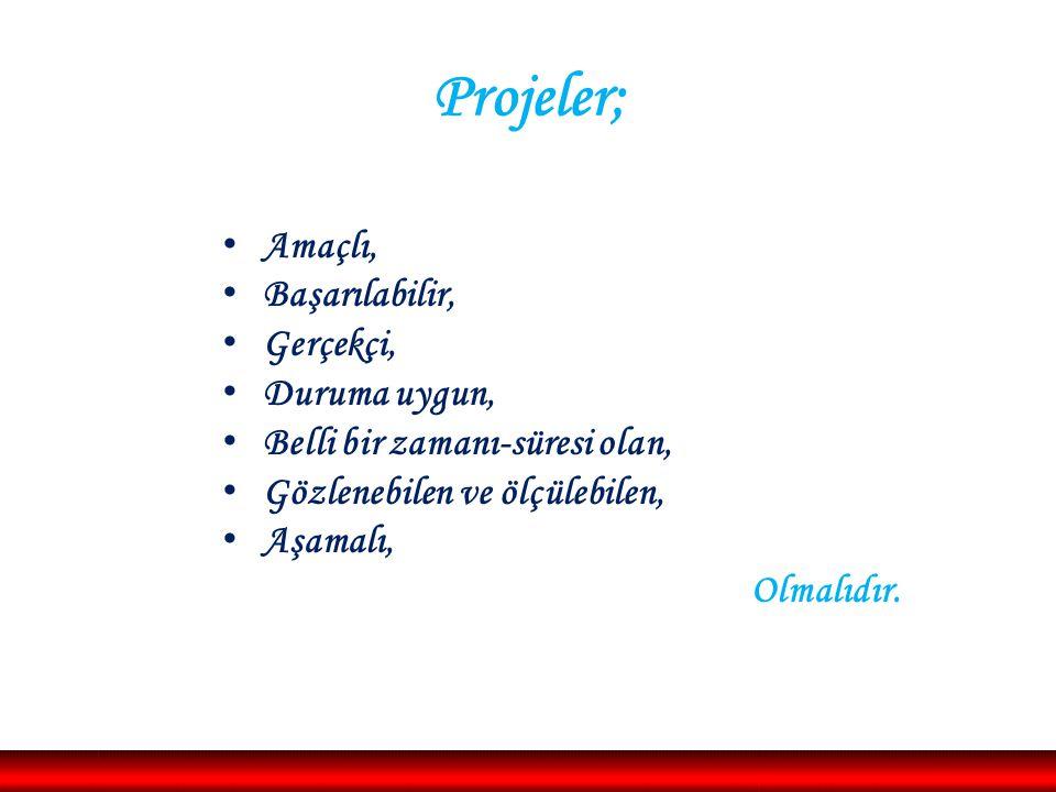 Projeler; Amaçlı, Başarılabilir, Gerçekçi, Duruma uygun,