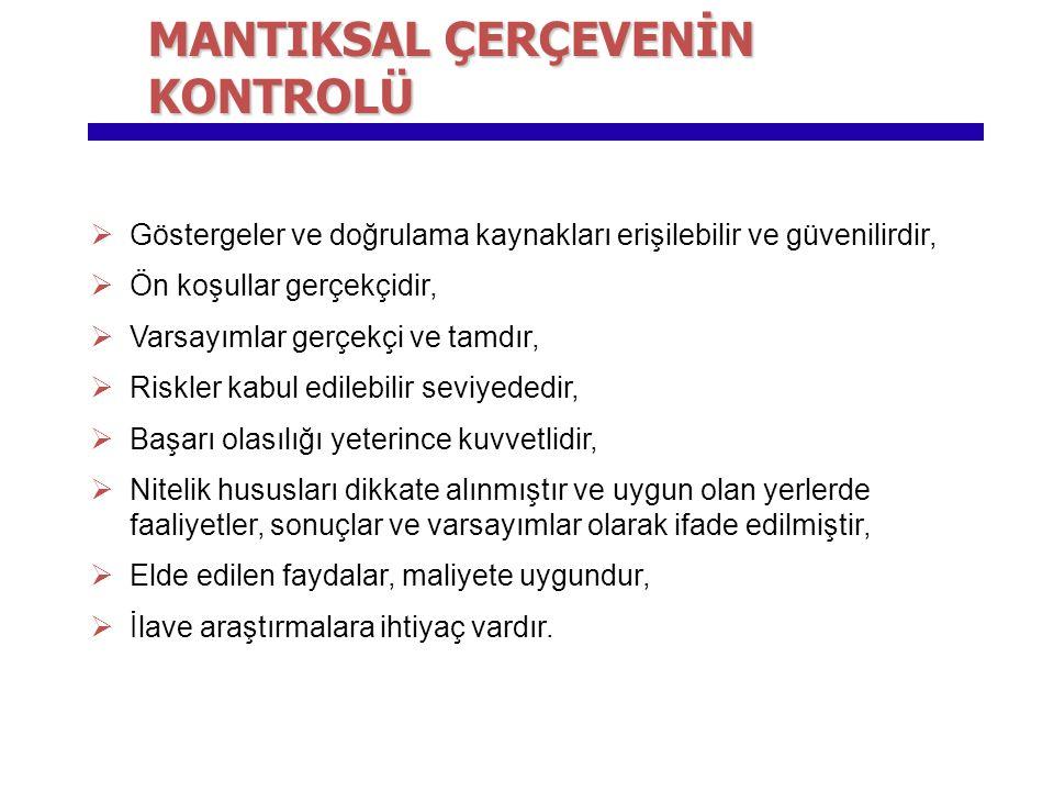MANTIKSAL ÇERÇEVENİN KONTROLÜ