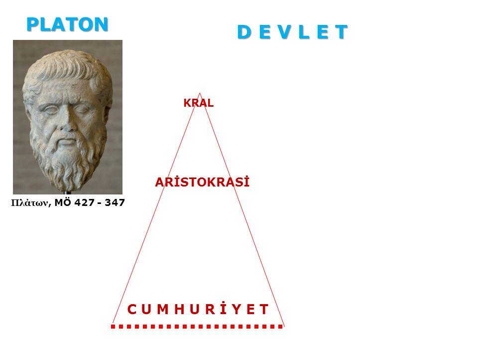 PLATON D E V L E T ARİSTOKRASİ C U M H U R İ Y E T KRAL