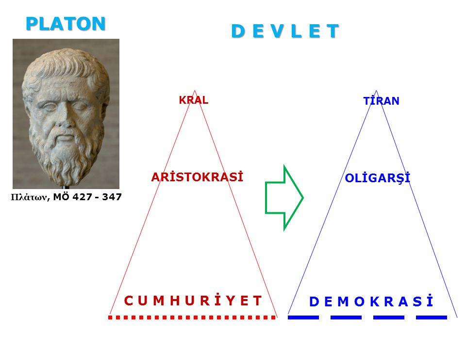 PLATON D E V L E T TİRAN OLİGARŞİ ARİSTOKRASİ D E M O K R A S İ