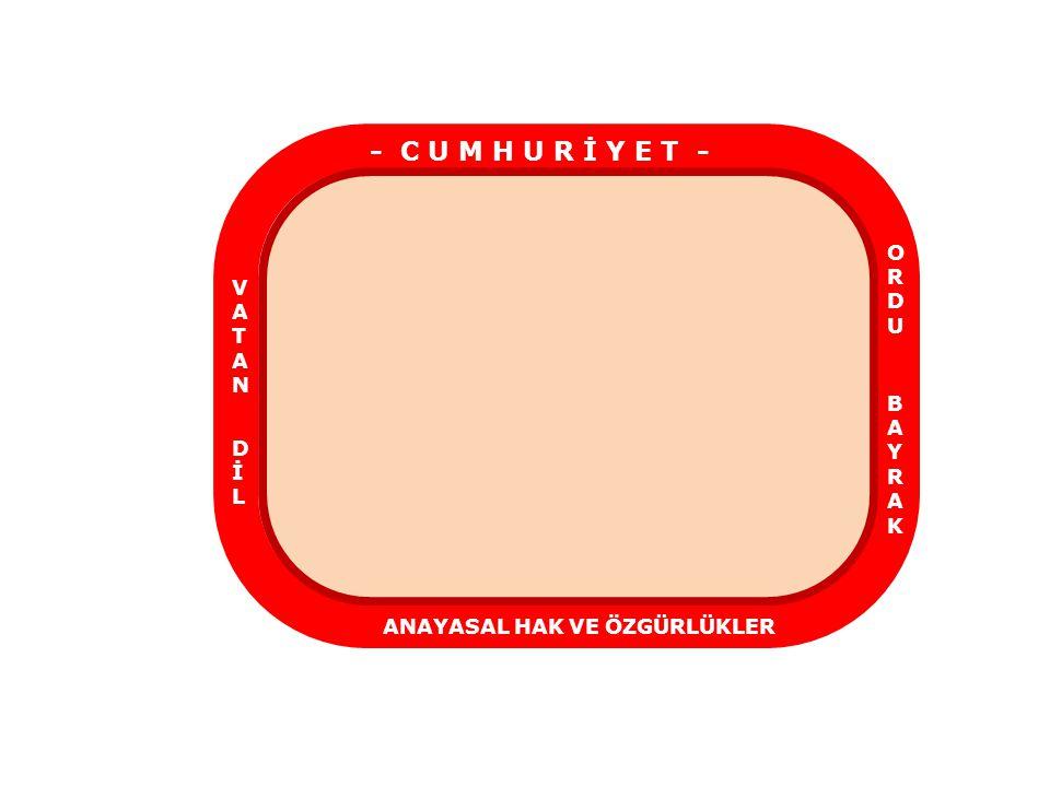 - C U M H U R İ Y E T - ORDU VATAN BAYRAK DİL