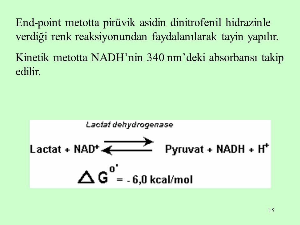 End-point metotta pirüvik asidin dinitrofenil hidrazinle verdiği renk reaksiyonundan faydalanılarak tayin yapılır.