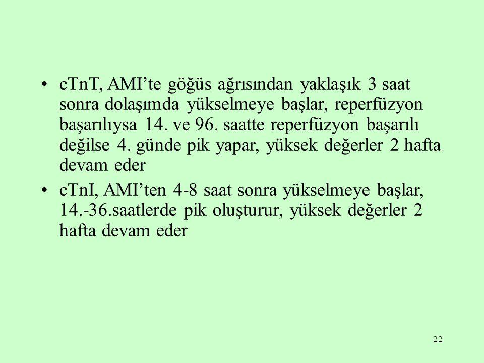 cTnT, AMI'te göğüs ağrısından yaklaşık 3 saat sonra dolaşımda yükselmeye başlar, reperfüzyon başarılıysa 14. ve 96. saatte reperfüzyon başarılı değilse 4. günde pik yapar, yüksek değerler 2 hafta devam eder