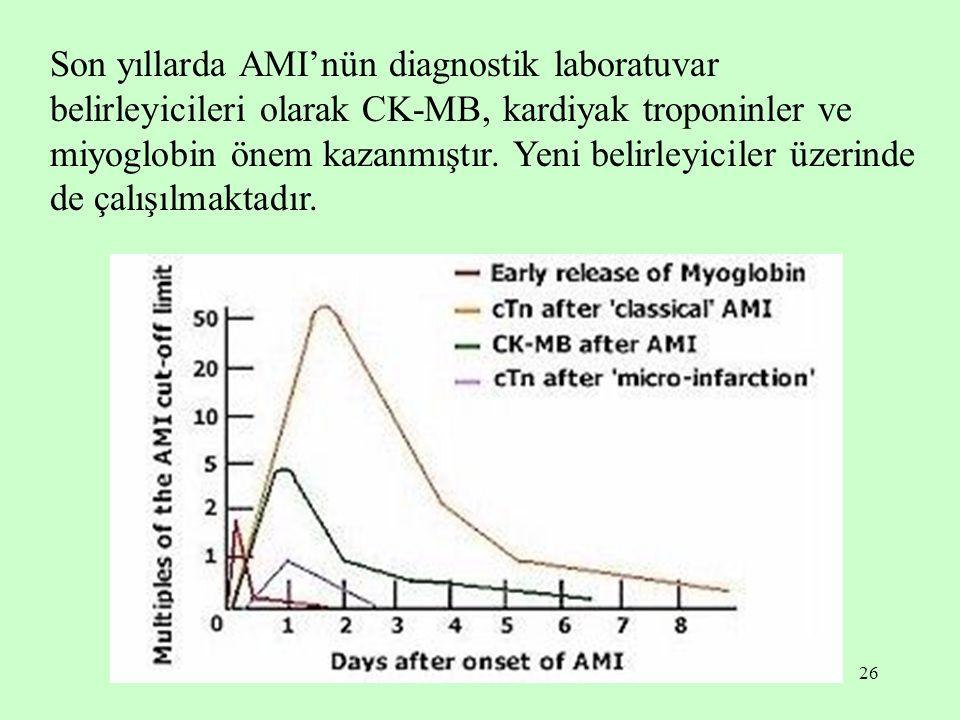 Son yıllarda AMI'nün diagnostik laboratuvar belirleyicileri olarak CK-MB, kardiyak troponinler ve miyoglobin önem kazanmıştır.