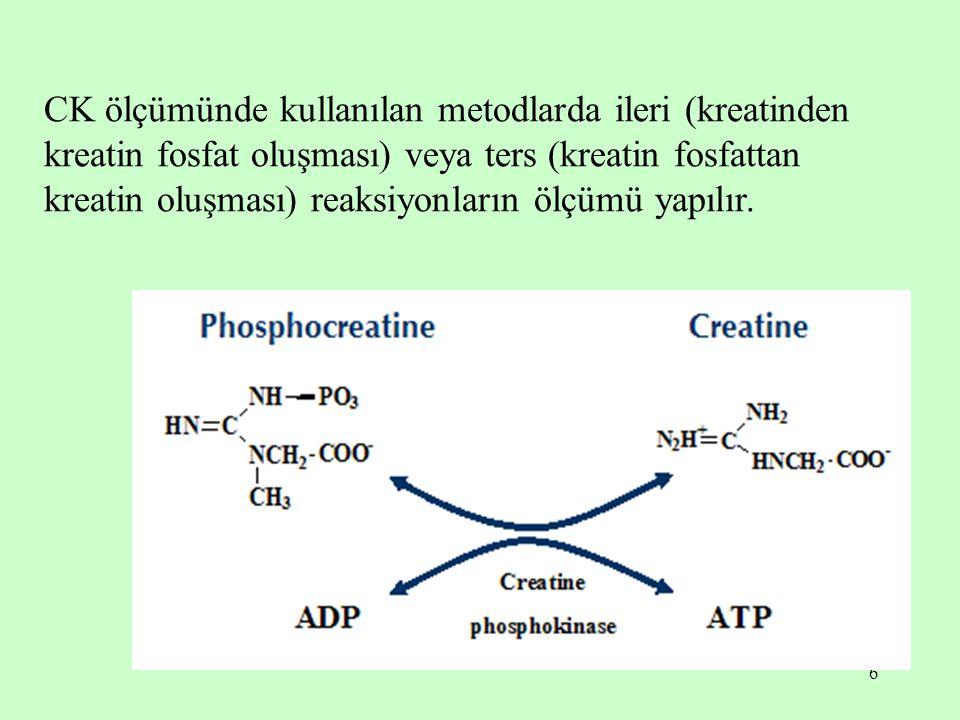 CK ölçümünde kullanılan metodlarda ileri (kreatinden kreatin fosfat oluşması) veya ters (kreatin fosfattan kreatin oluşması) reaksiyonların ölçümü yapılır.