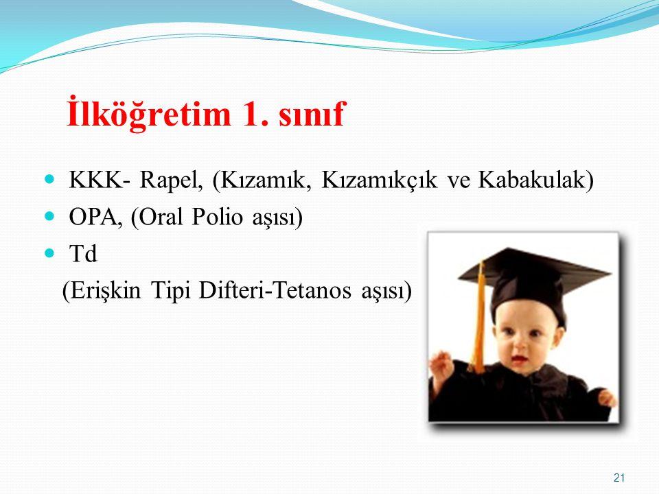 İlköğretim 1. sınıf KKK- Rapel, (Kızamık, Kızamıkçık ve Kabakulak)
