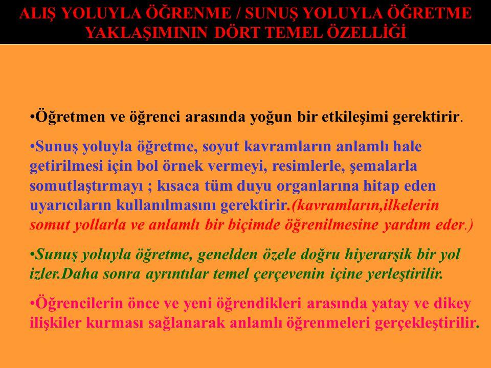 ALIŞ YOLUYLA ÖĞRENME / SUNUŞ YOLUYLA ÖĞRETME YAKLAŞIMININ DÖRT TEMEL ÖZELLİĞİ