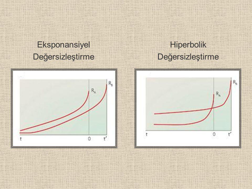 Eksponansiyel Değersizleştirme Hiperbolik Değersizleştirme