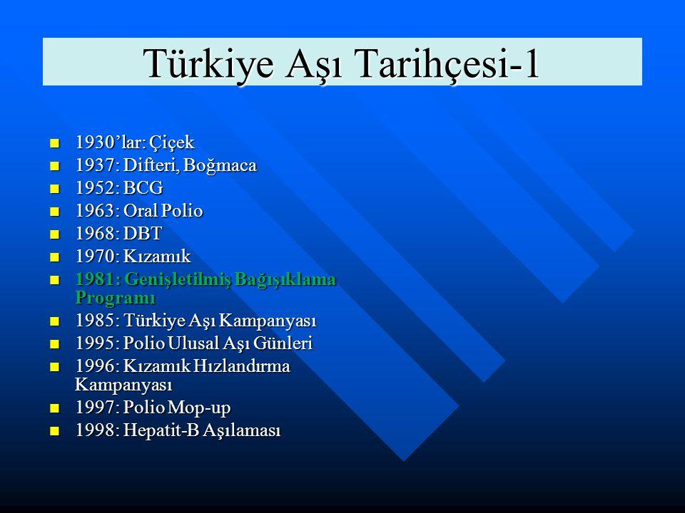 Türkiye Aşı Tarihçesi-1