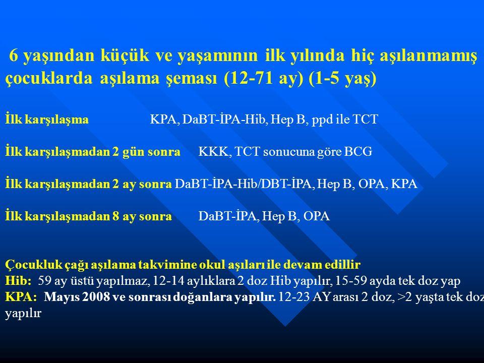 çocuklarda aşılama şeması (12-71 ay) (1-5 yaş)