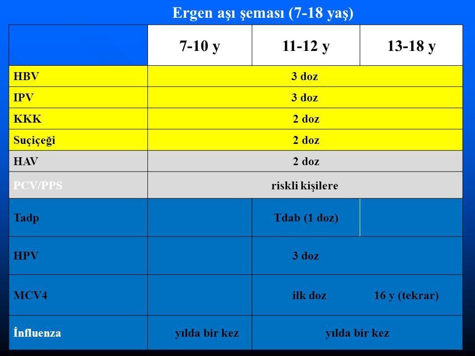Ergen aşı şeması (7-18 yaş)