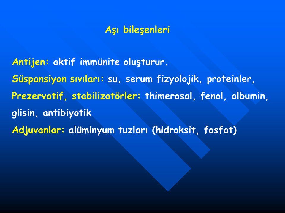 Aşı bileşenleri Antijen: aktif immünite oluşturur. Süspansiyon sıvıları: su, serum fizyolojik, proteinler,
