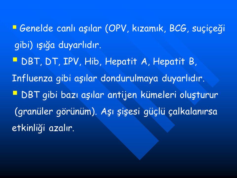 gibi) ışığa duyarlıdır. DBT, DT, IPV, Hib, Hepatit A, Hepatit B,